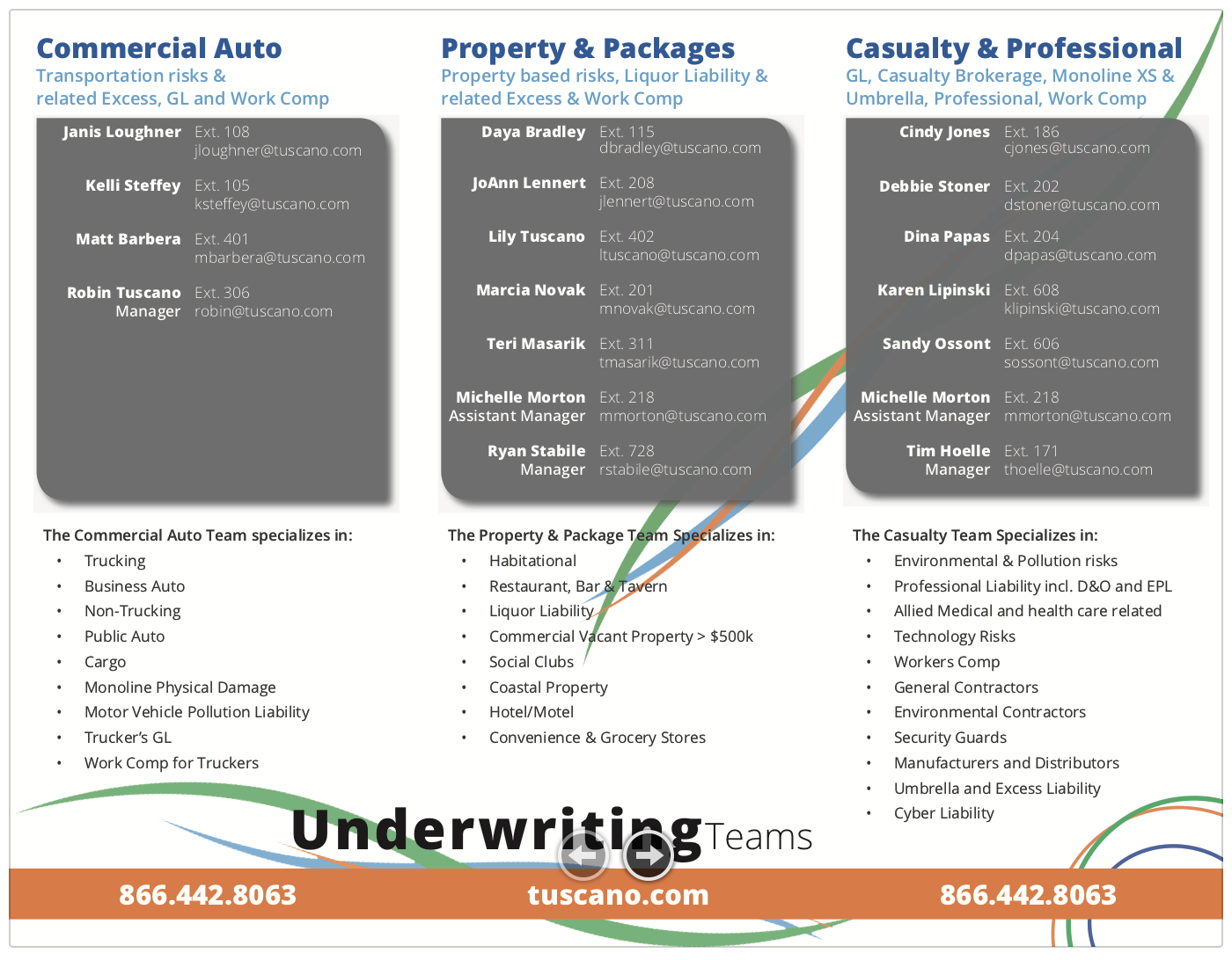 Underwriting Teams
